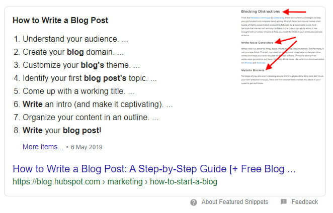 List post in Google Results